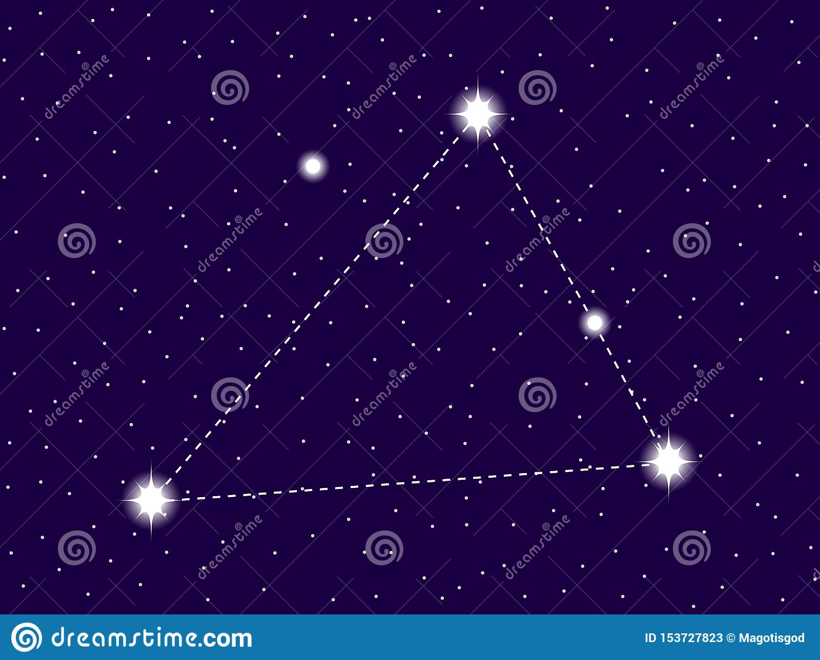 Triangulum Australe constellation. Starry night sky. Zodiac sign. Cluster of stars and galaxies. Deep space. Vector
