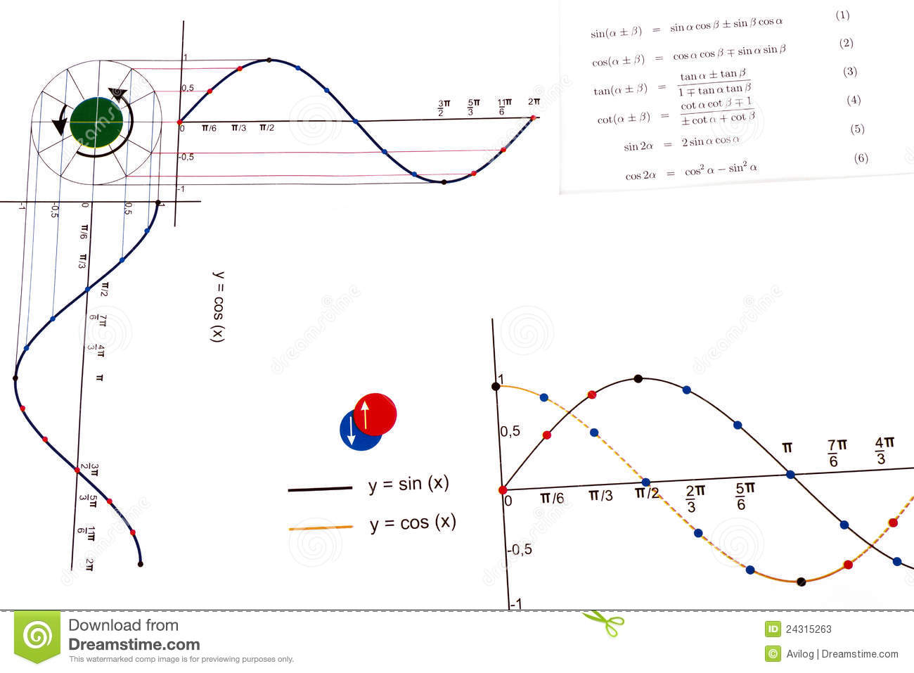 pr elements and functions Comparison of tetrahedral and brick elements for linear elastic analysis quadratic shape functions are used to model three different tests.