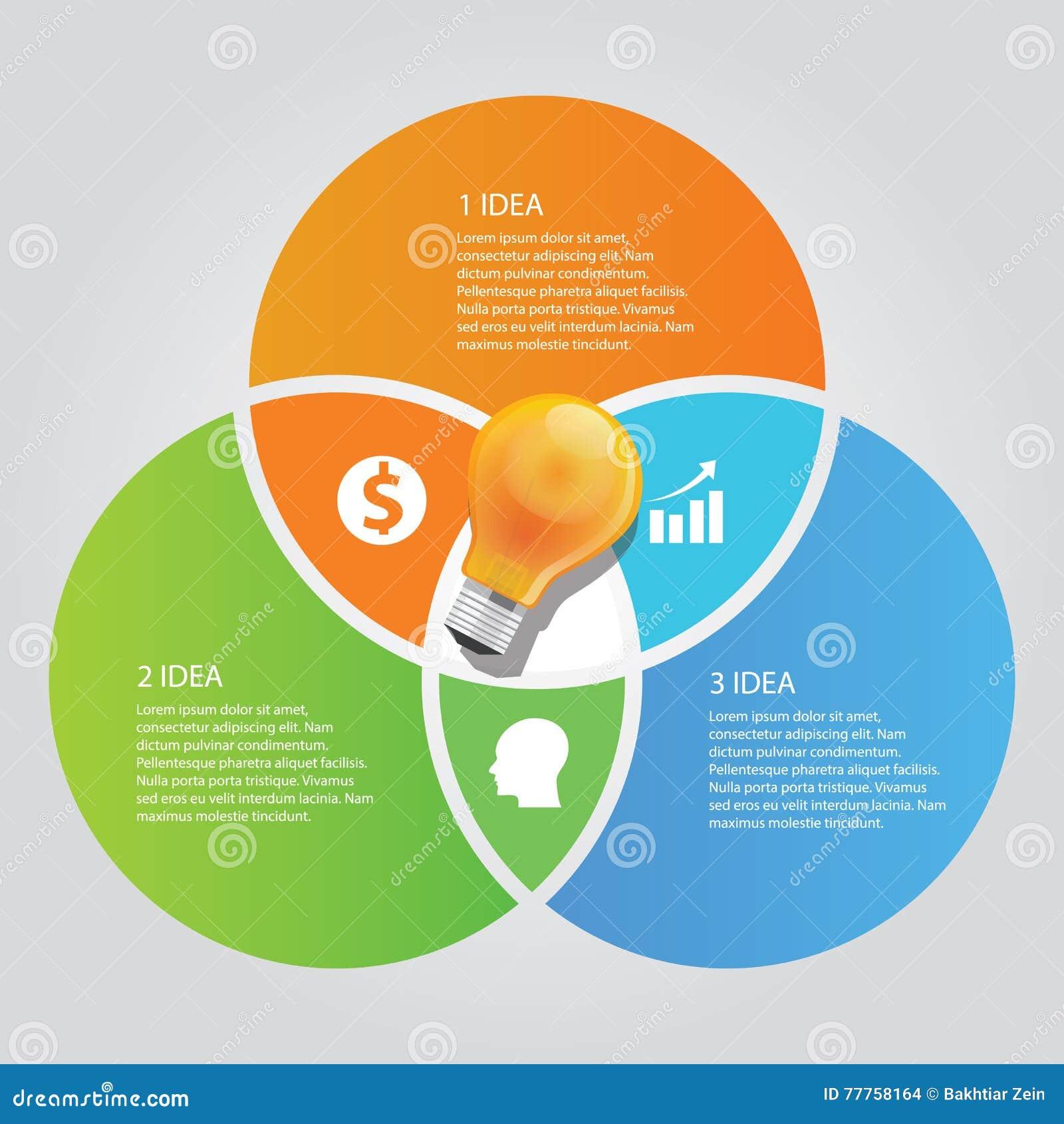 Trois éclat graphique d affaires d idée d ampoule de chevauchement de diagramme d infos de 3 cercles