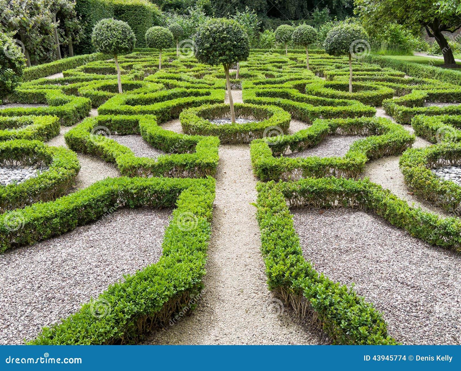 Tudor Garden historique