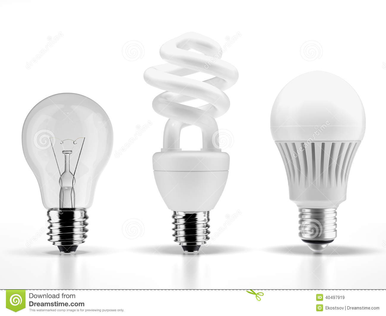 Tungsten, fluorescent and LED bulbs
