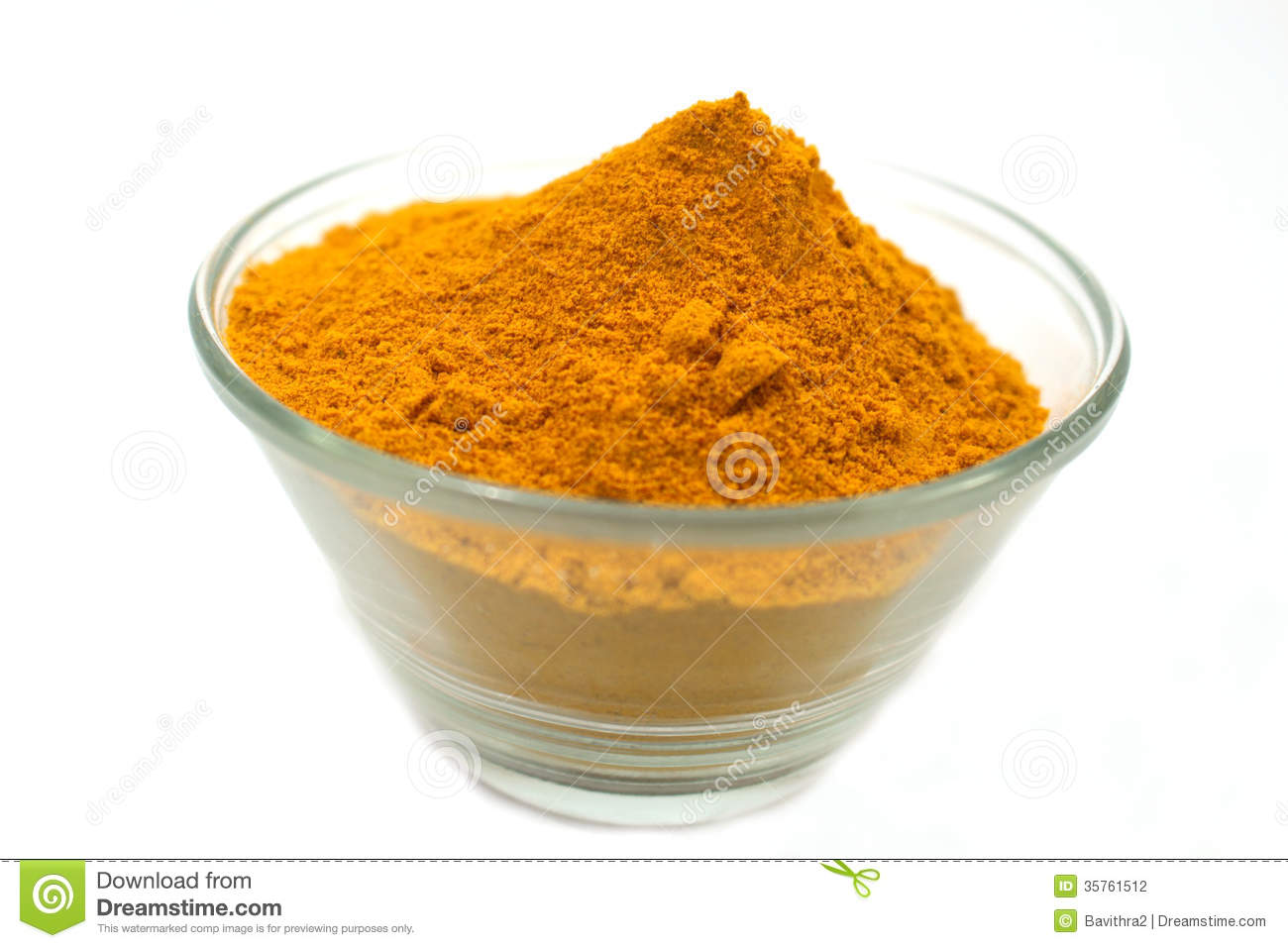 how to eat turmeric powder