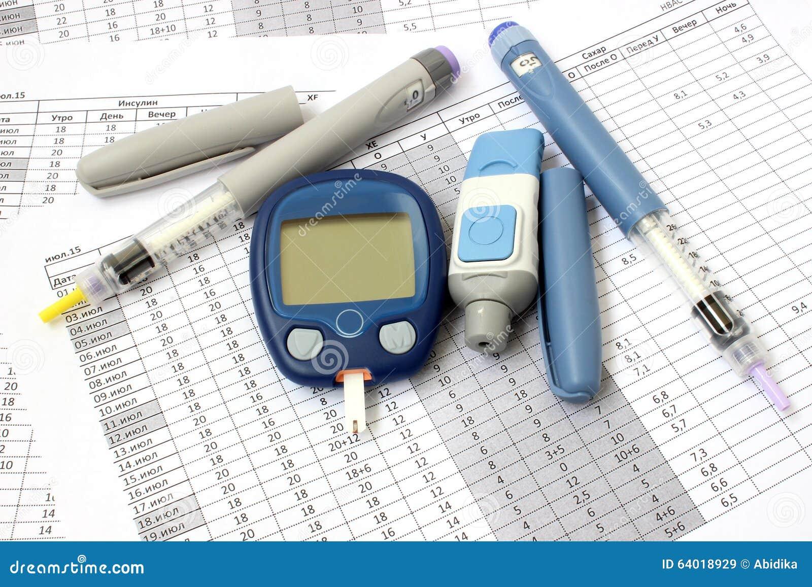 Två av insulin och metern
