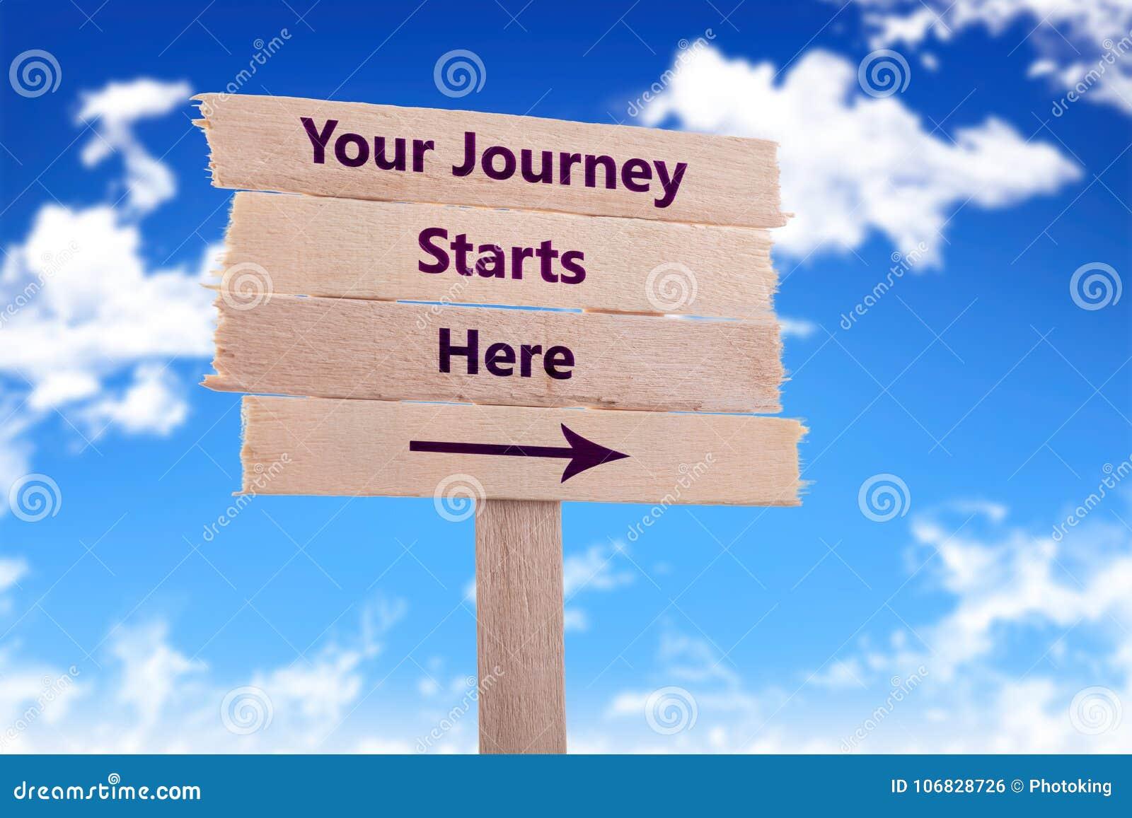 Twój podróż początek tutaj