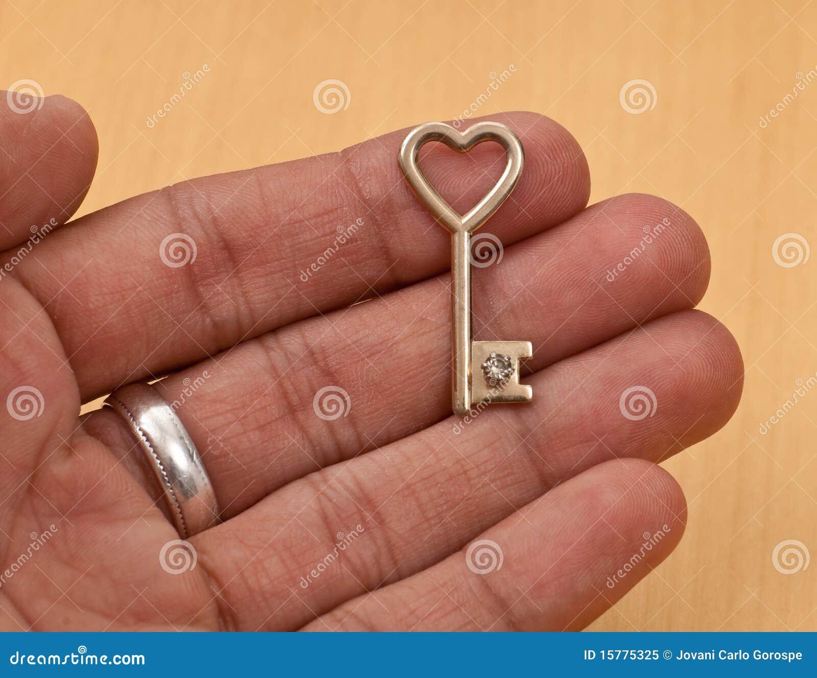 Twój serce klucz