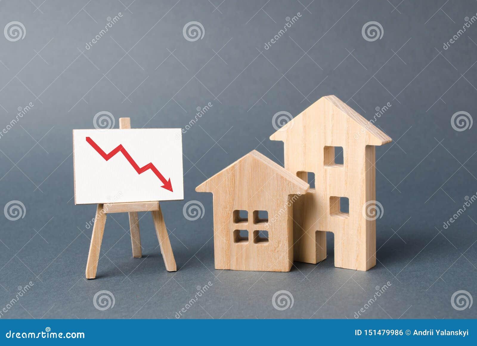 Twee blokhuizen en een affiche met een symbool van dalende waarde concept de daling van de onroerende goederenwaarde lage vloeiba