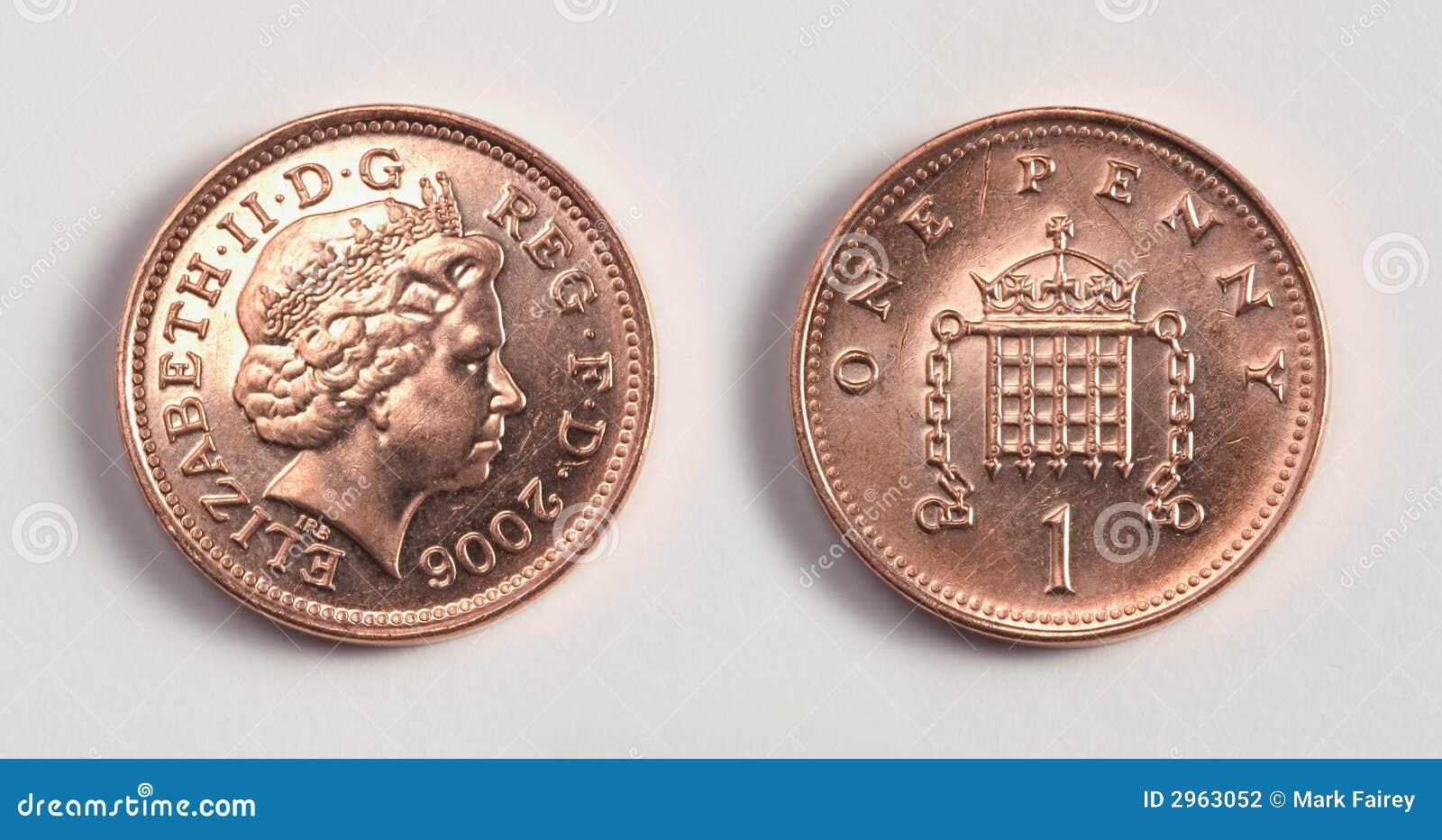 Twee kanten van het zelfde muntstuk