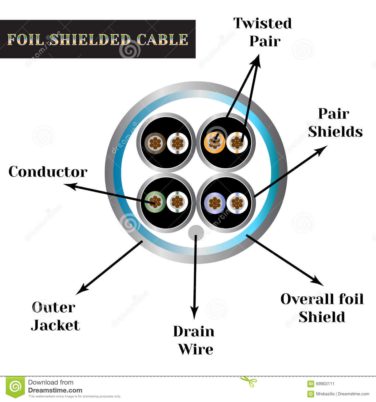 Download Twisted-pair Cable With Symbols. Foil Shielded Cable Stock Vector  - Illustration of