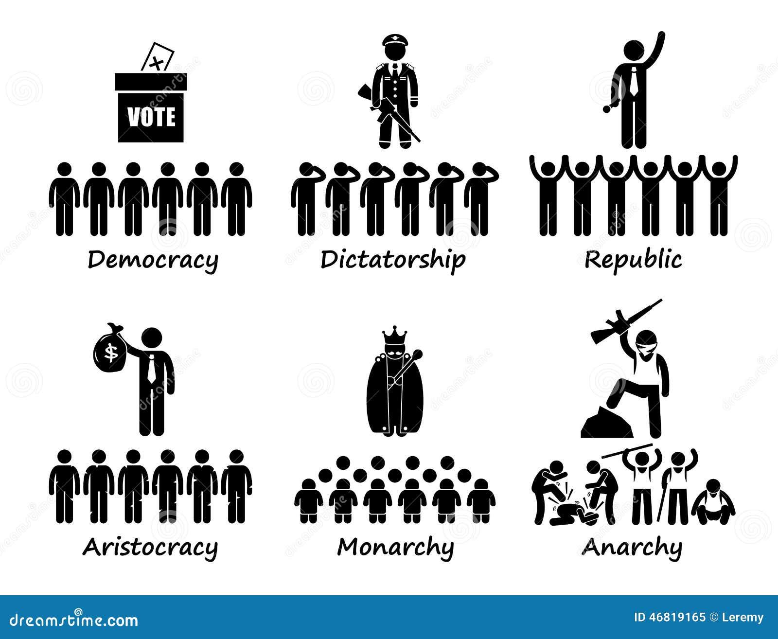 Typ av regeringen i de världsCliparts symbolerna
