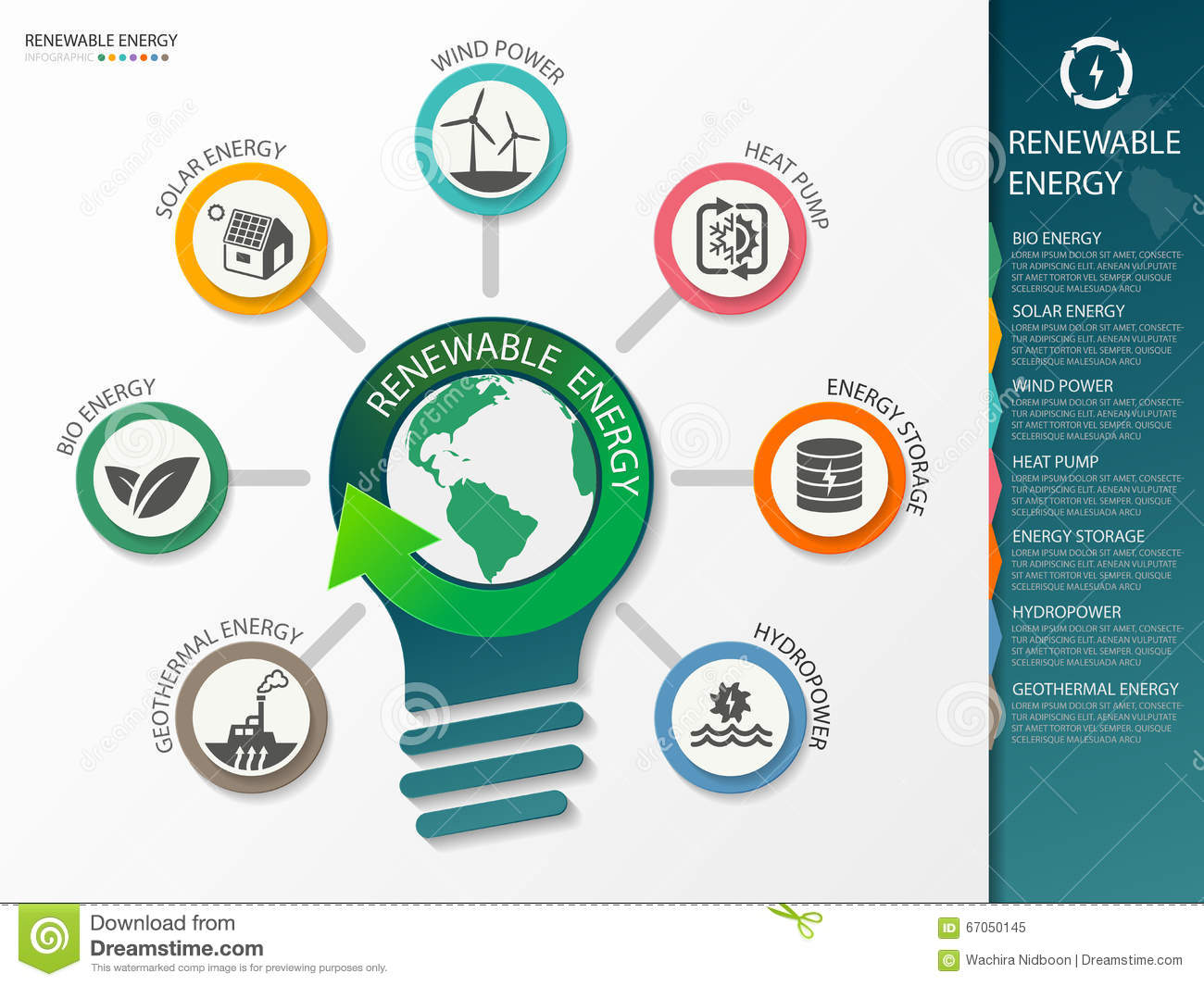 7 types of renewable energy to support commercial sustainability