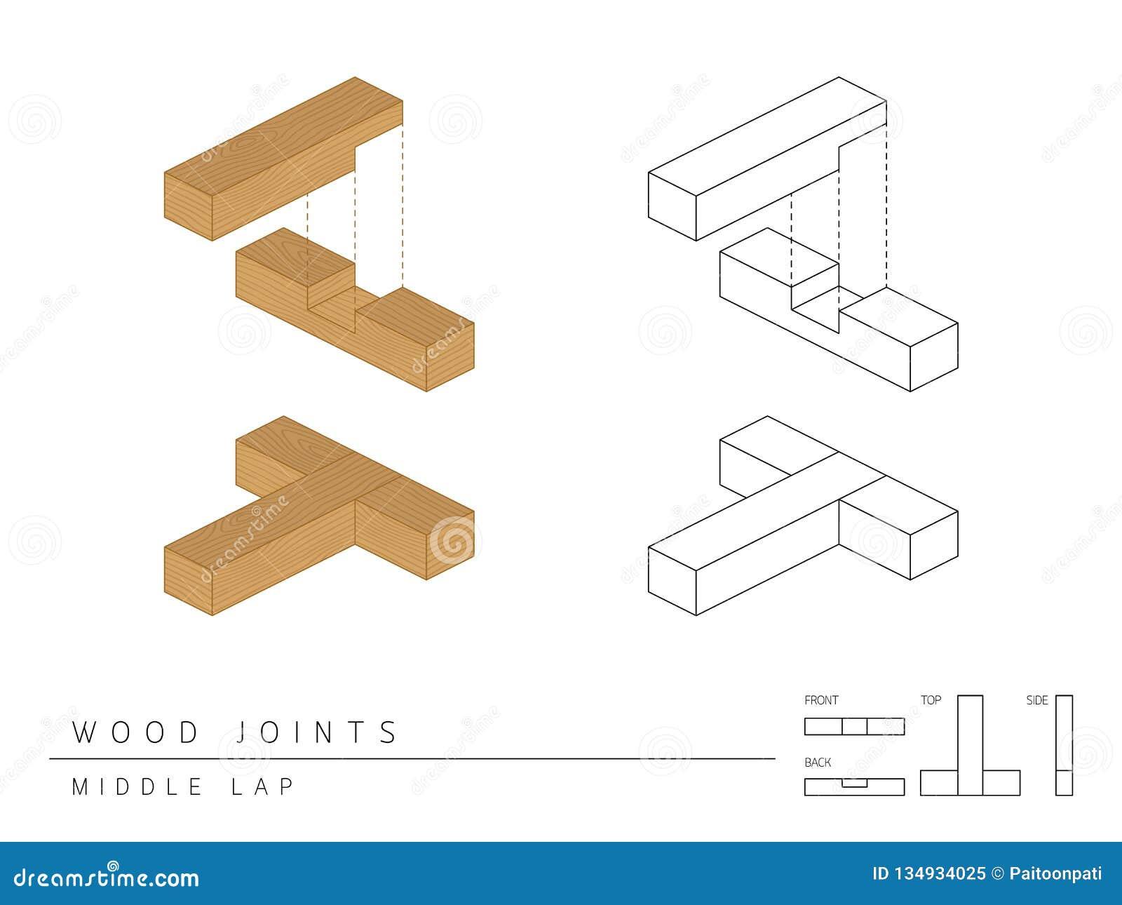 Type de style moyen de recouvrement d ensemble commun en bois, perspective 3d avec la partie antérieure supérieure et vue arrière