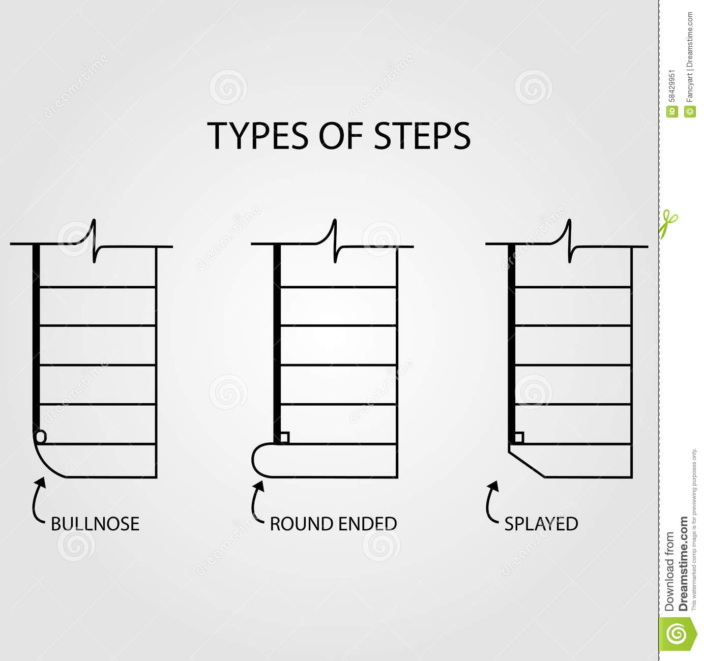 Type Of Steps For Stair Design Stock Vector Image 58429951