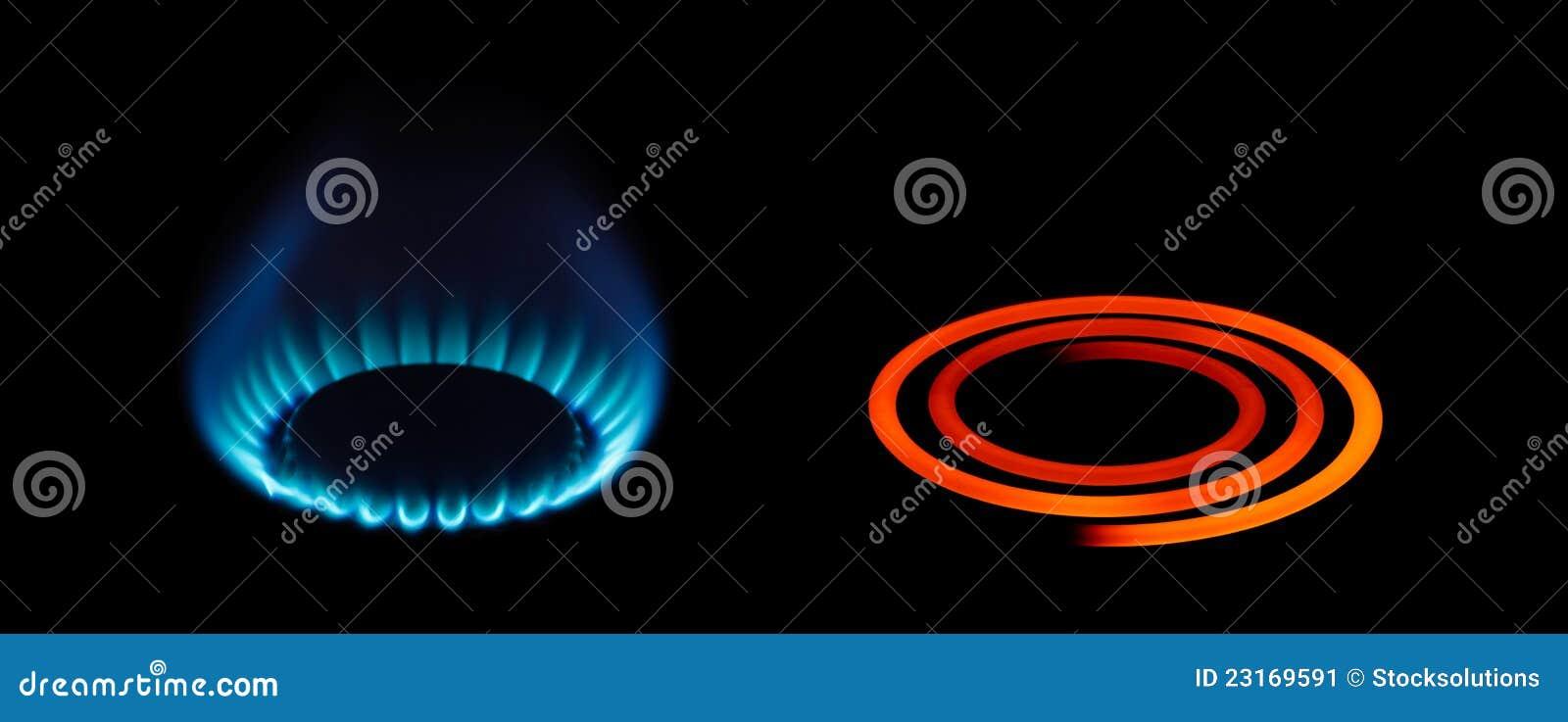 Typer för Propanegas- eller elkraftenergi