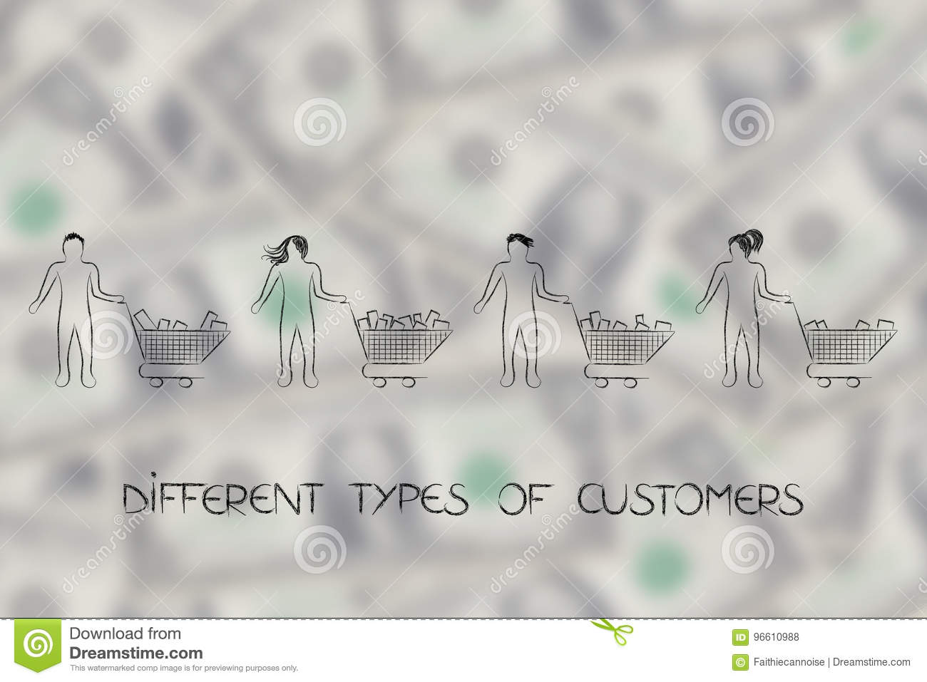 what are the types of customers