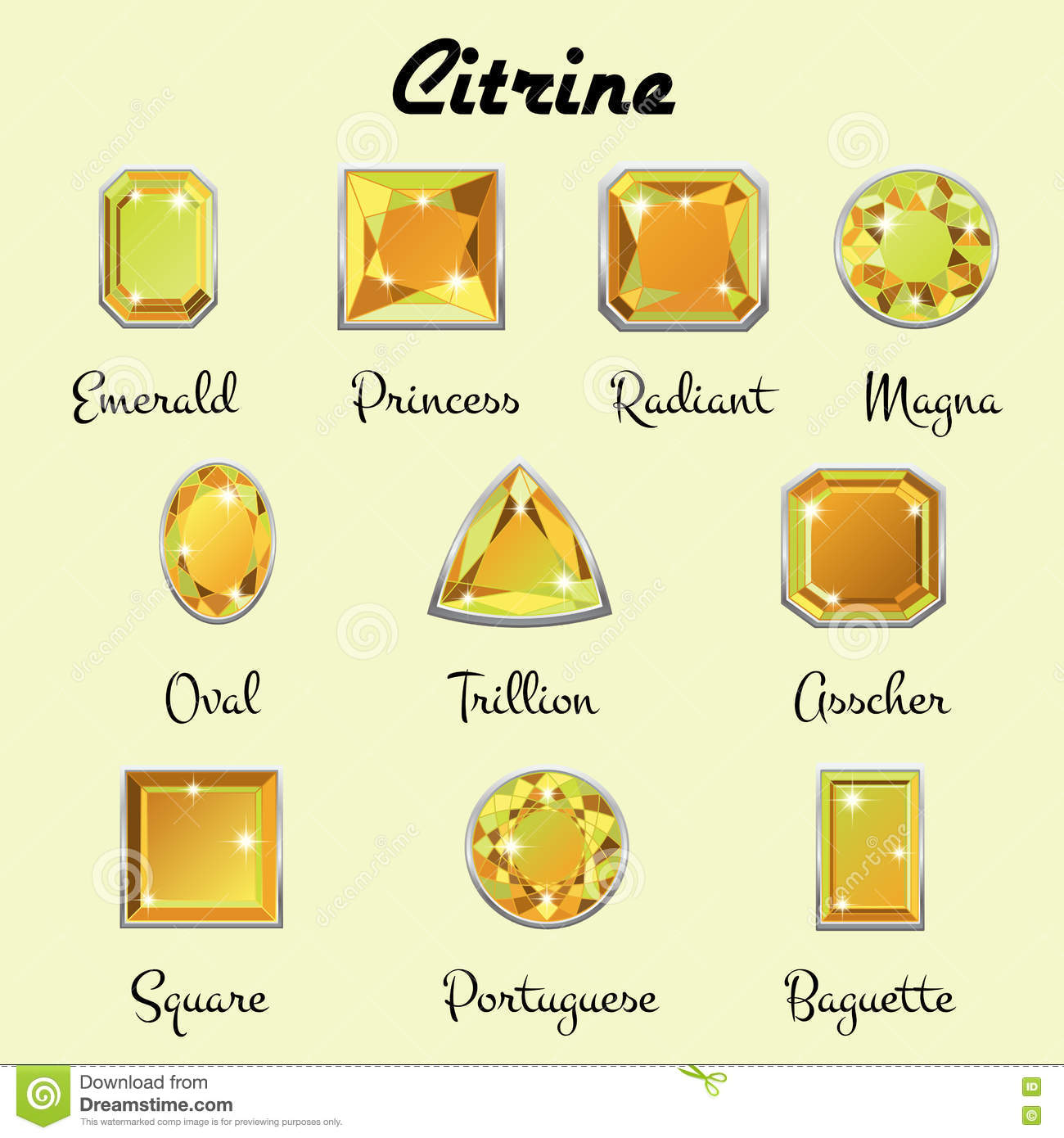 Types Of Cuts Of Citrine Stock Vector Illustration Of Crystal
