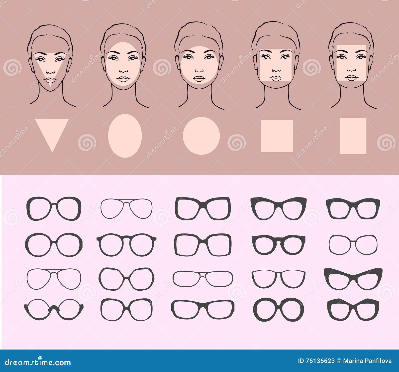 Fabuleux Types Et Lunettes De Soleil De Visage De Femme Illustration de  KE46