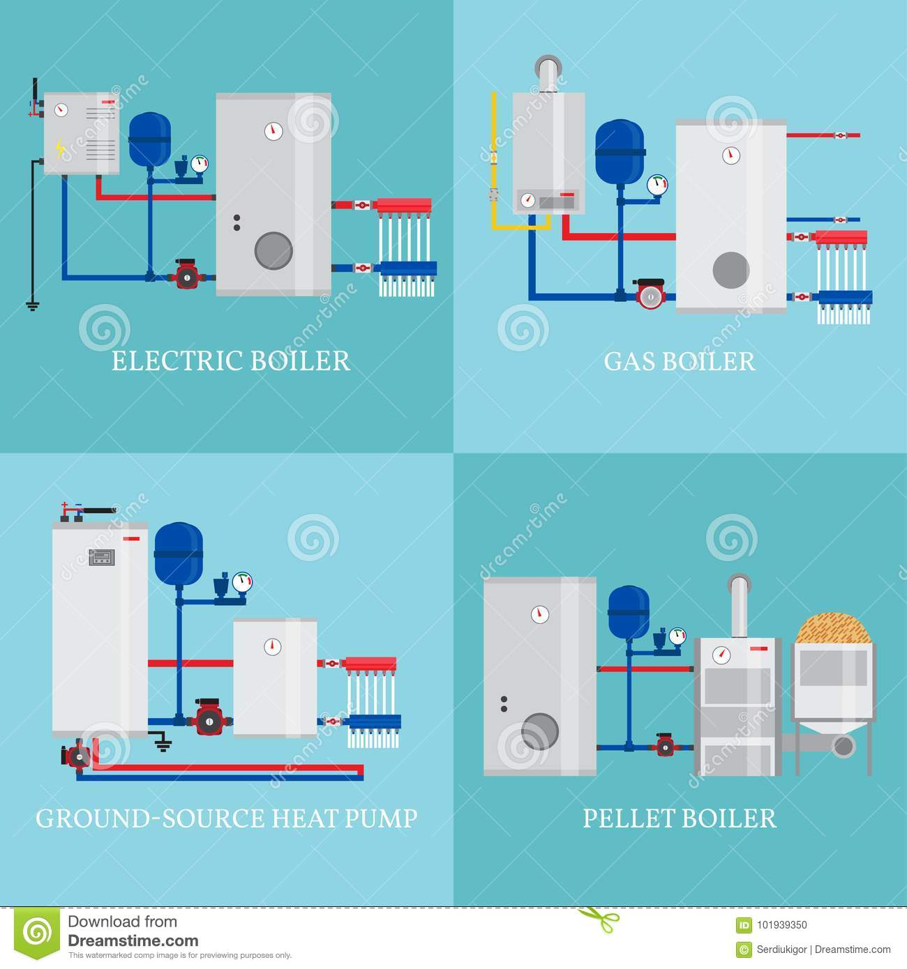 Types of heating systems. stock vector. Illustration of flat - 101939350