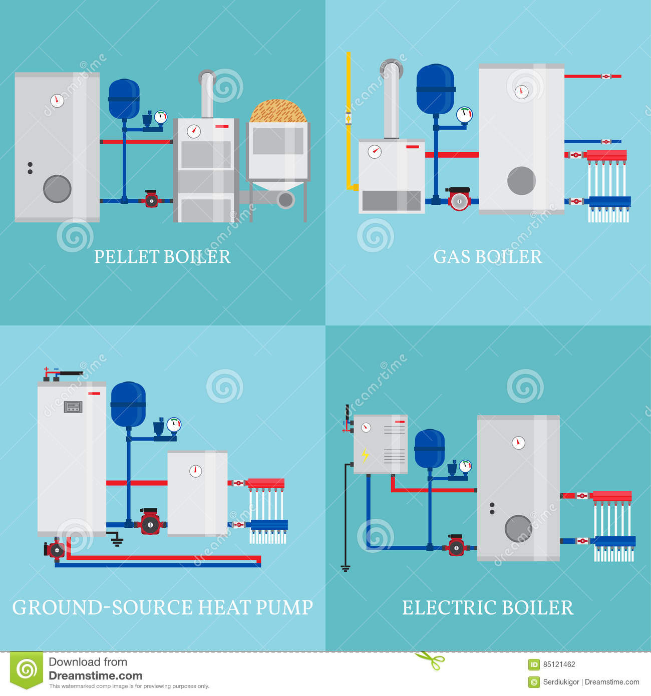 Types of heating systems. stock vector. Illustration of isolated ...
