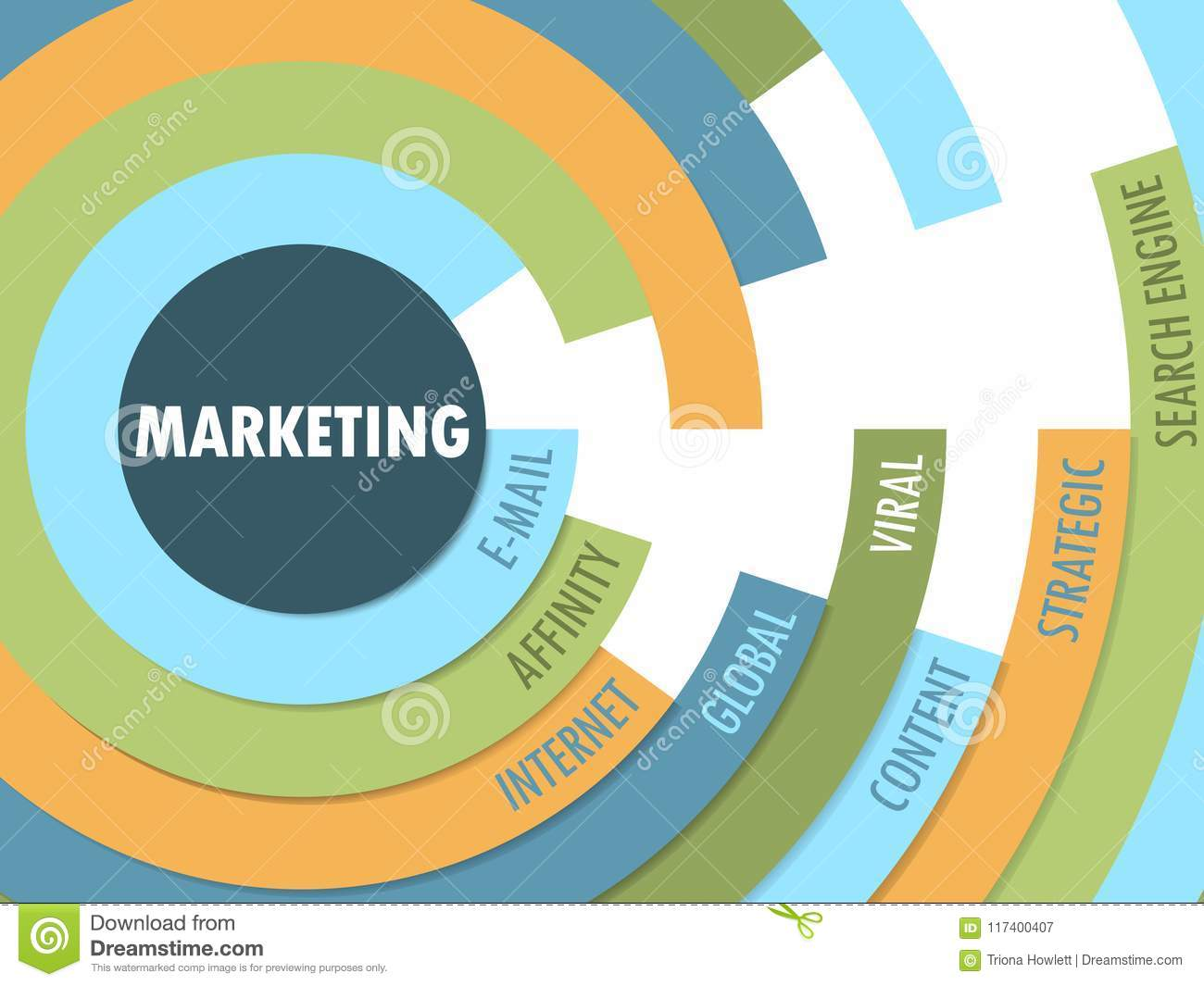 Types Of Marketing Radial Format Tag Cloud Stock