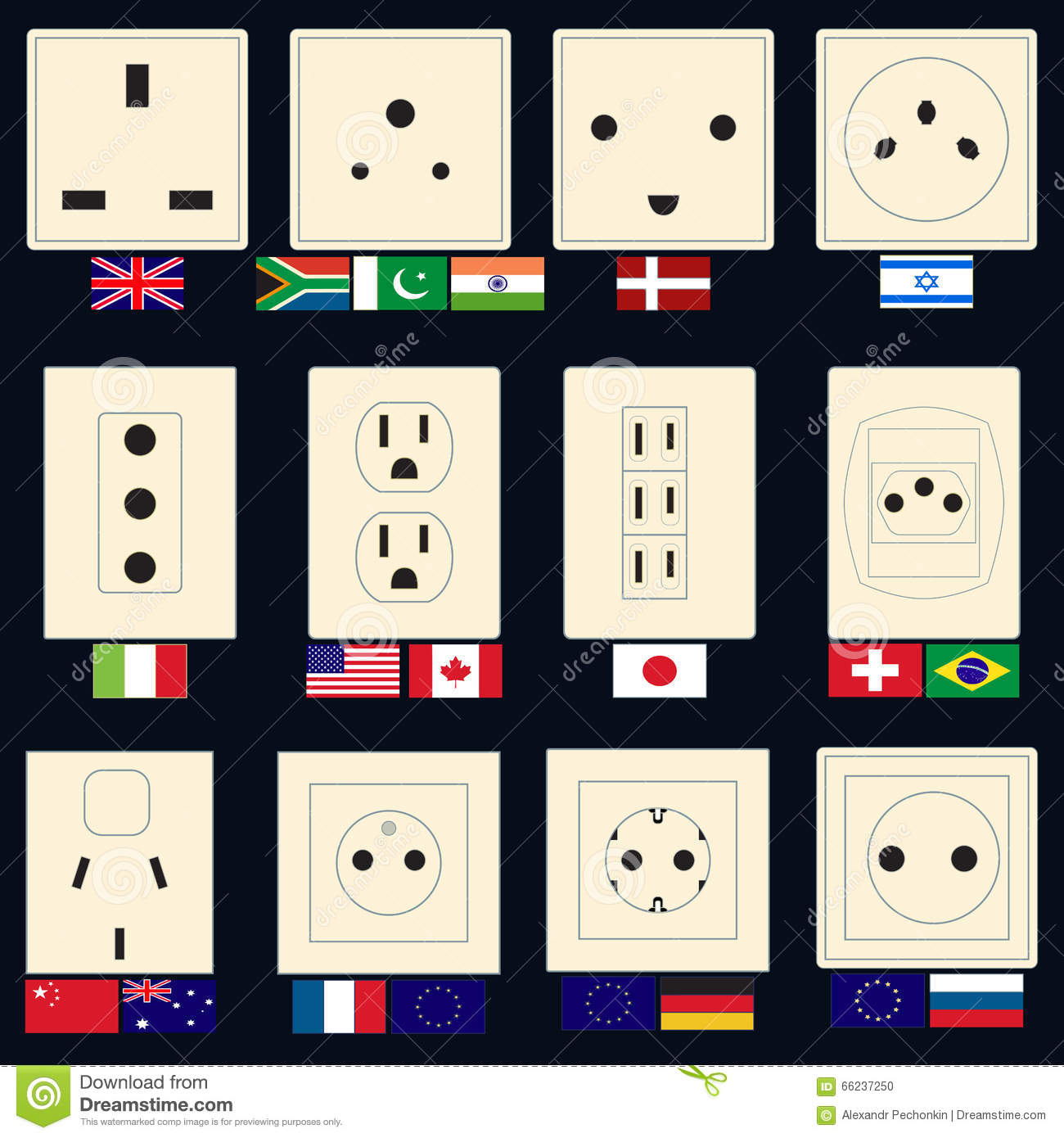 types of sockets stock vector  illustration of industry