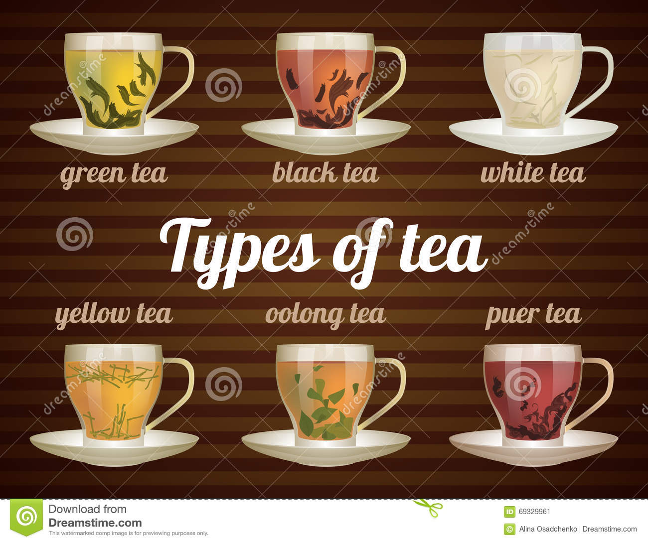 Types of tea in glass cups with tea leaves stock vector