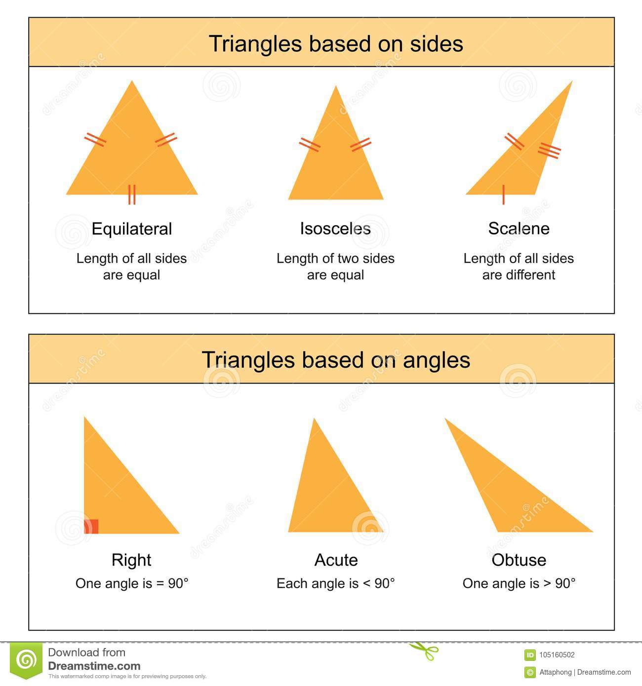 Types Of Triangles On White Background Vector Stock Vector ... - photo#8