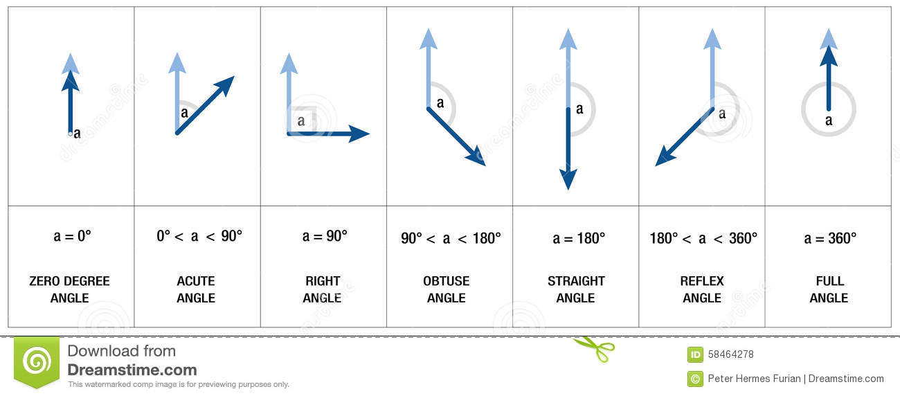 angle relationships parallel lines worksheet