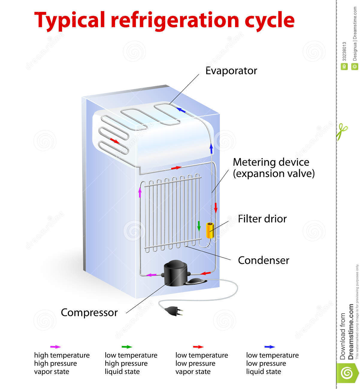 refrigeration oil pressure switch wiring diagram wirdig gas refrigerator diagram wiring diagram schematic