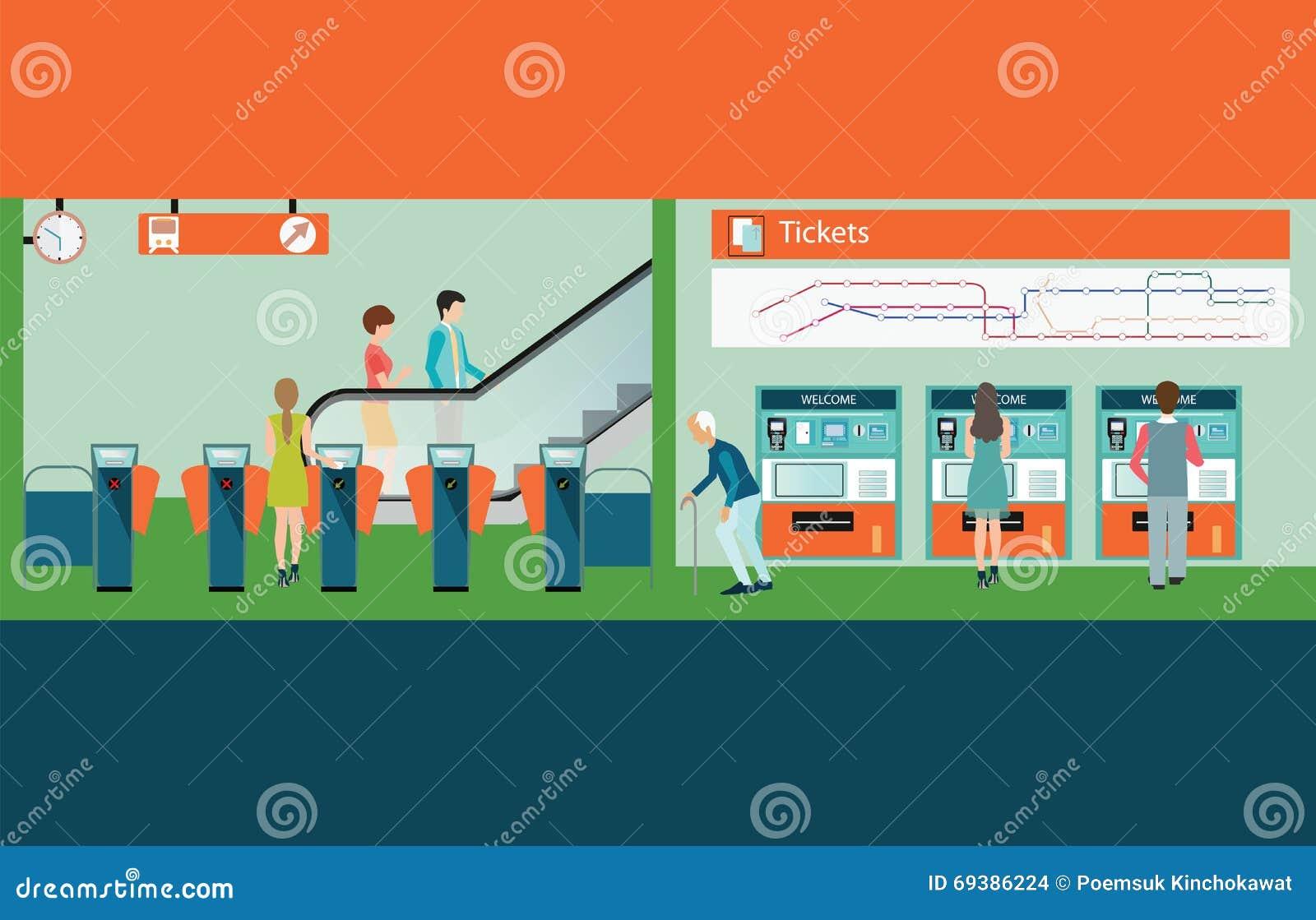 Bahnfahrkarte Preise