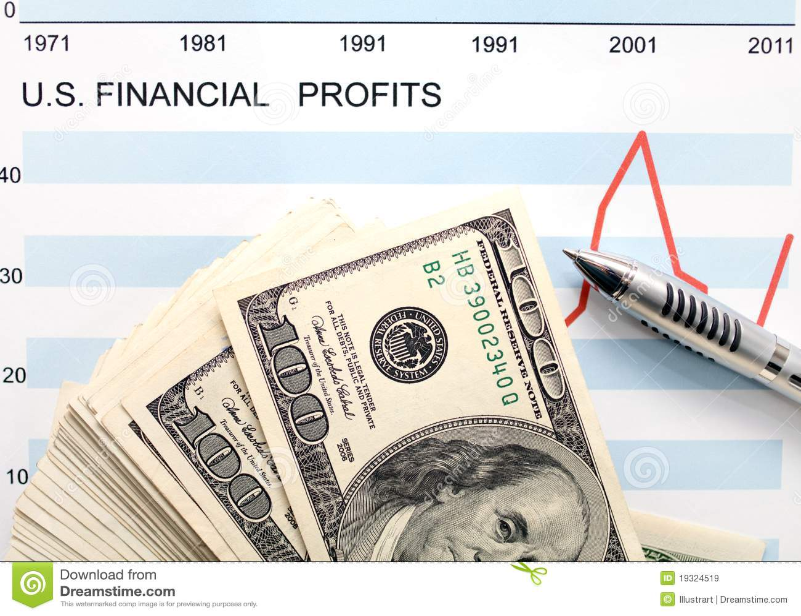 U.s. beneficios financieros