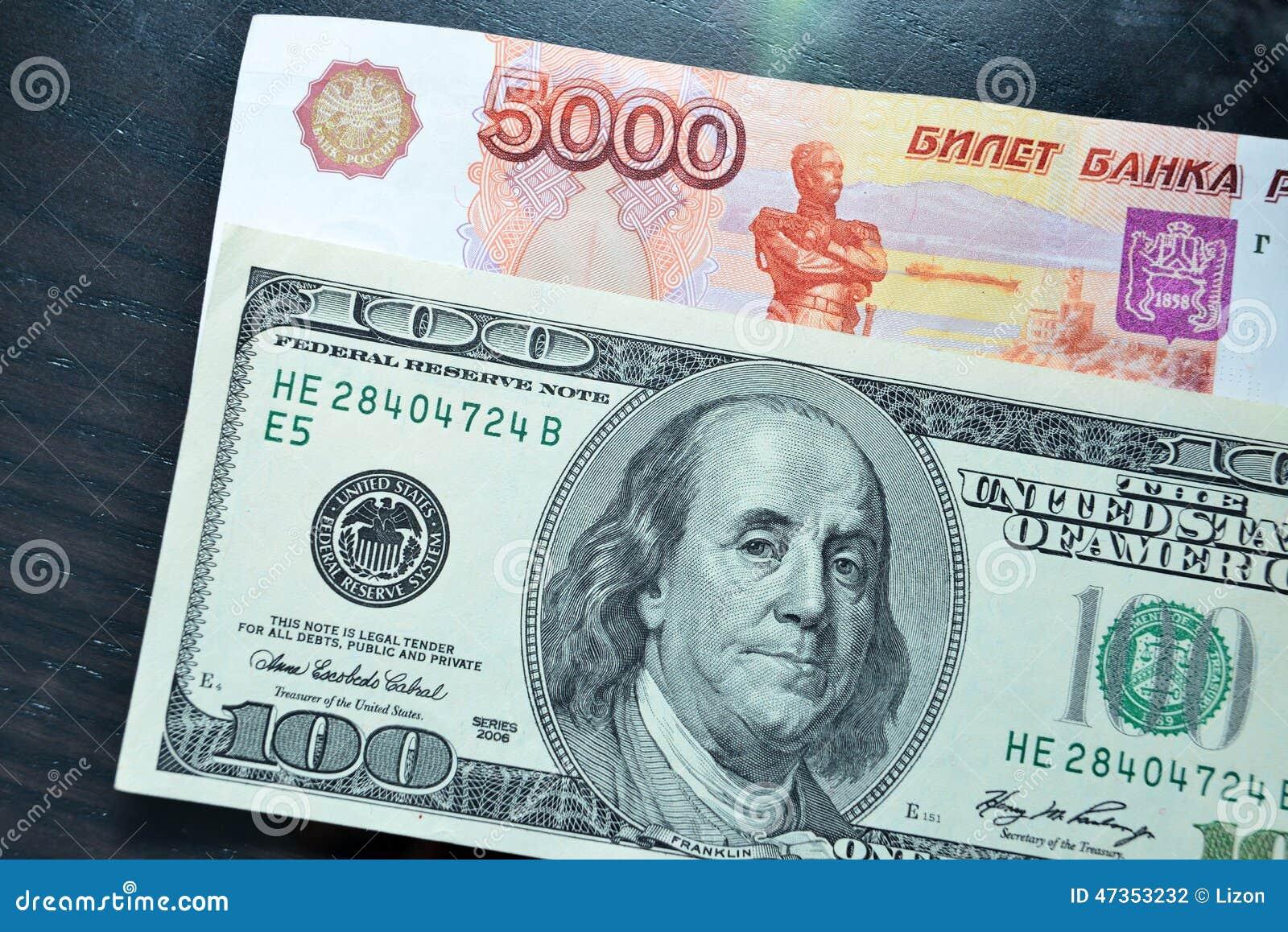 Russian Ruble (RUB) Conversion Table