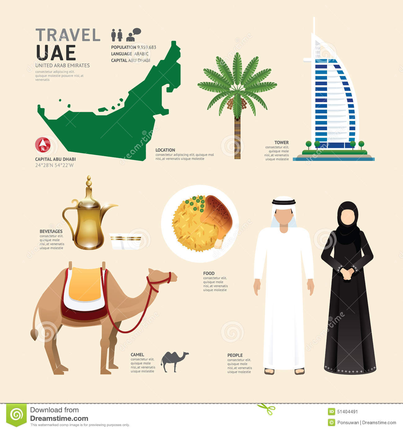Uae Map With Emirates Only – Location of Uae in World Map