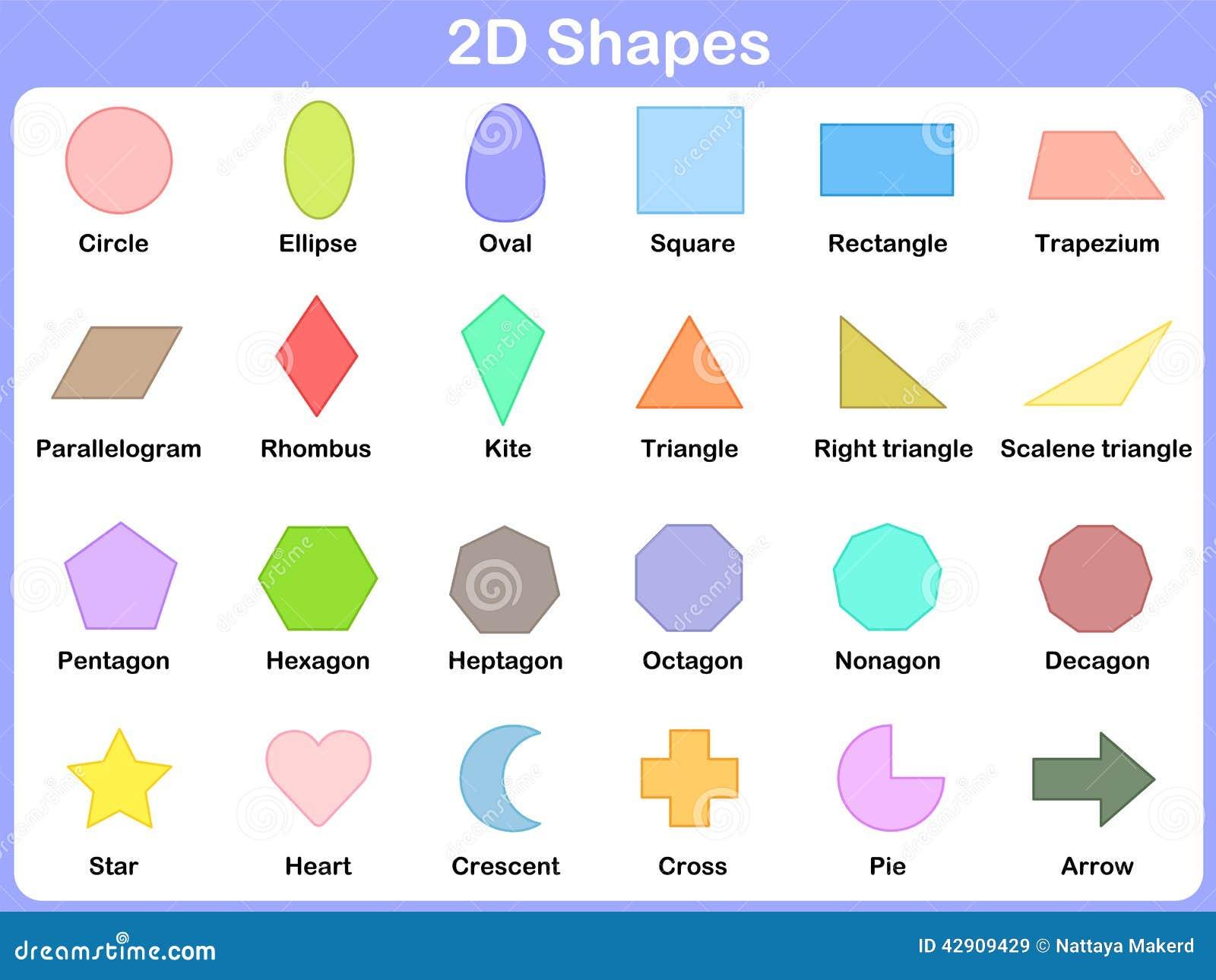 Uczyć się 2D kształty dla dzieciaków