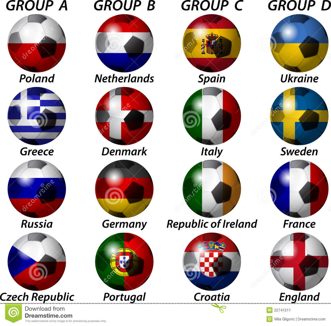 Uefa euro 2012 group stock vector image of white for Euro 2012 groupe