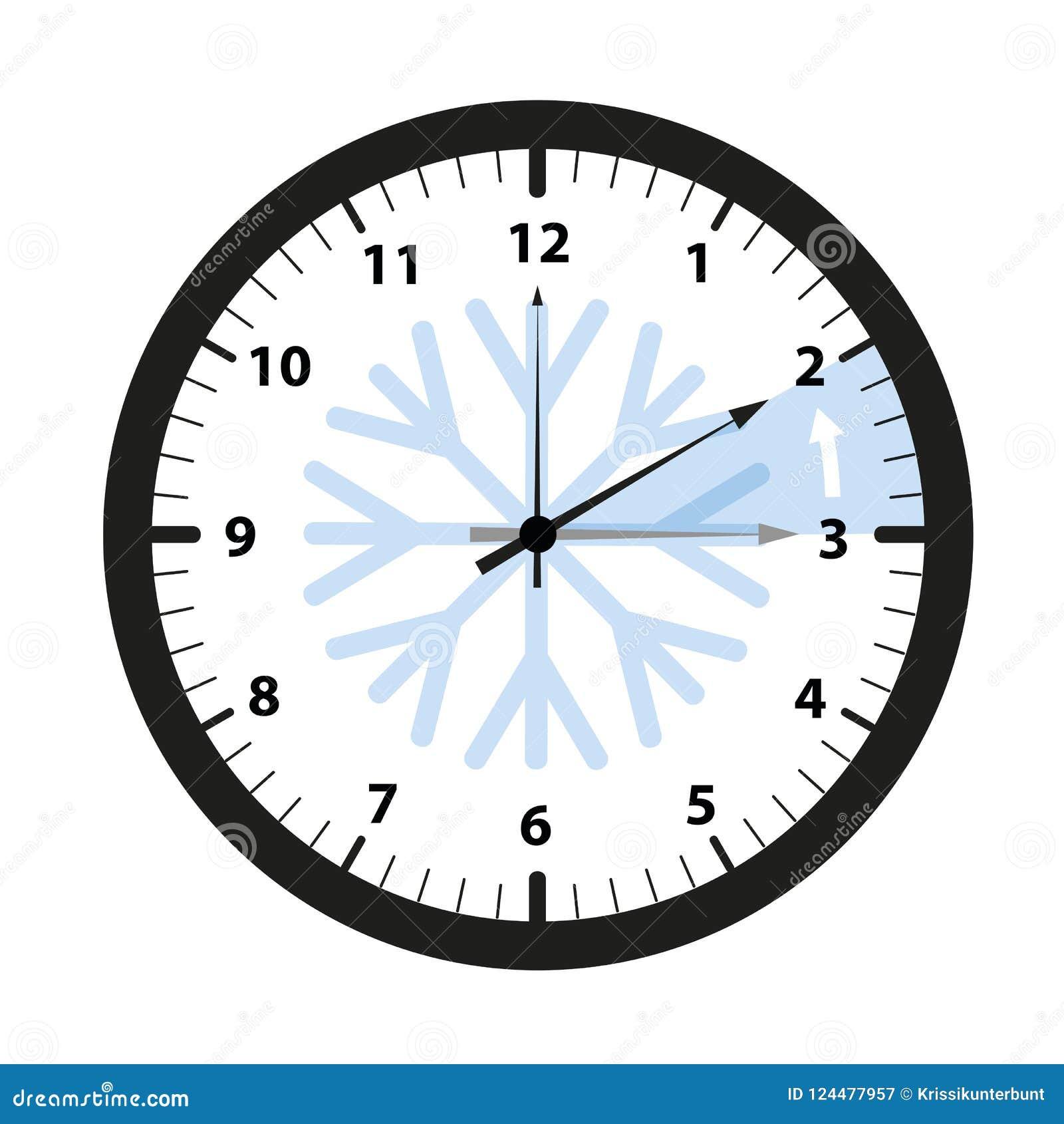 Uhrschalter zur Winterzeit