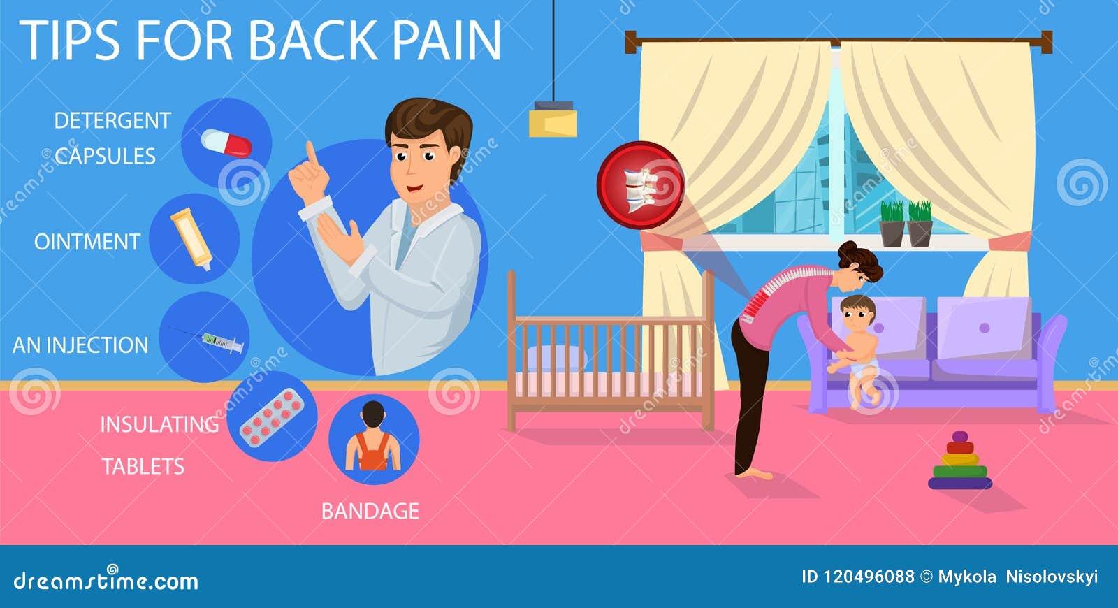Uiteinden voor Rugpijn voor Mamma Vector illustratie