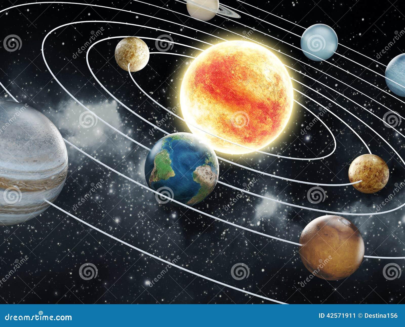 Układ Słoneczny ilustracja