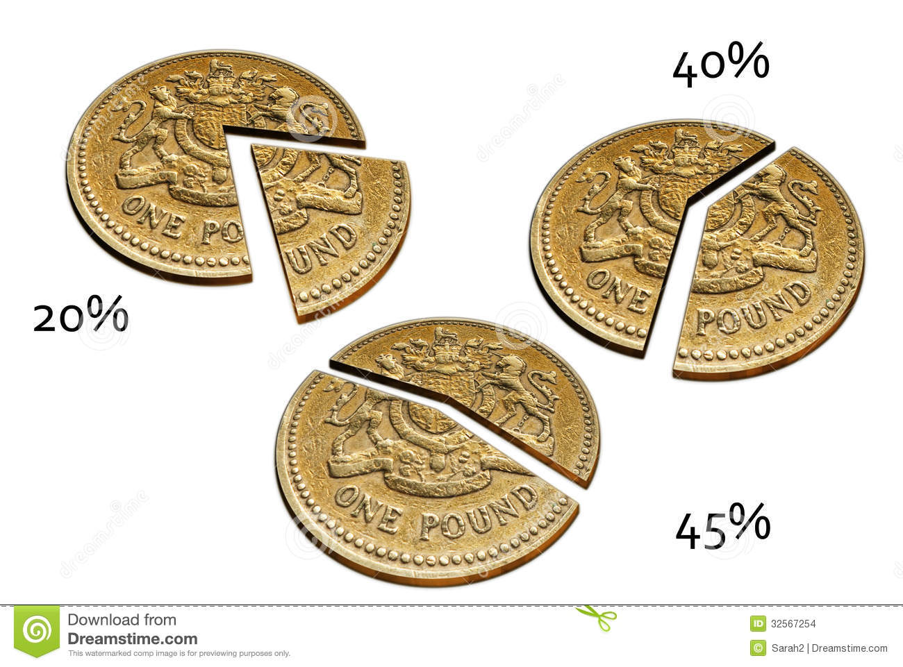 UK British income tax rates, percentages - white background