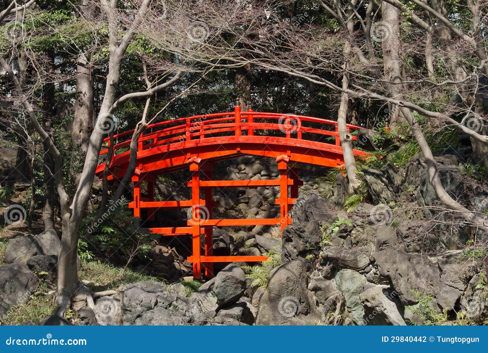 Ponte vermelha