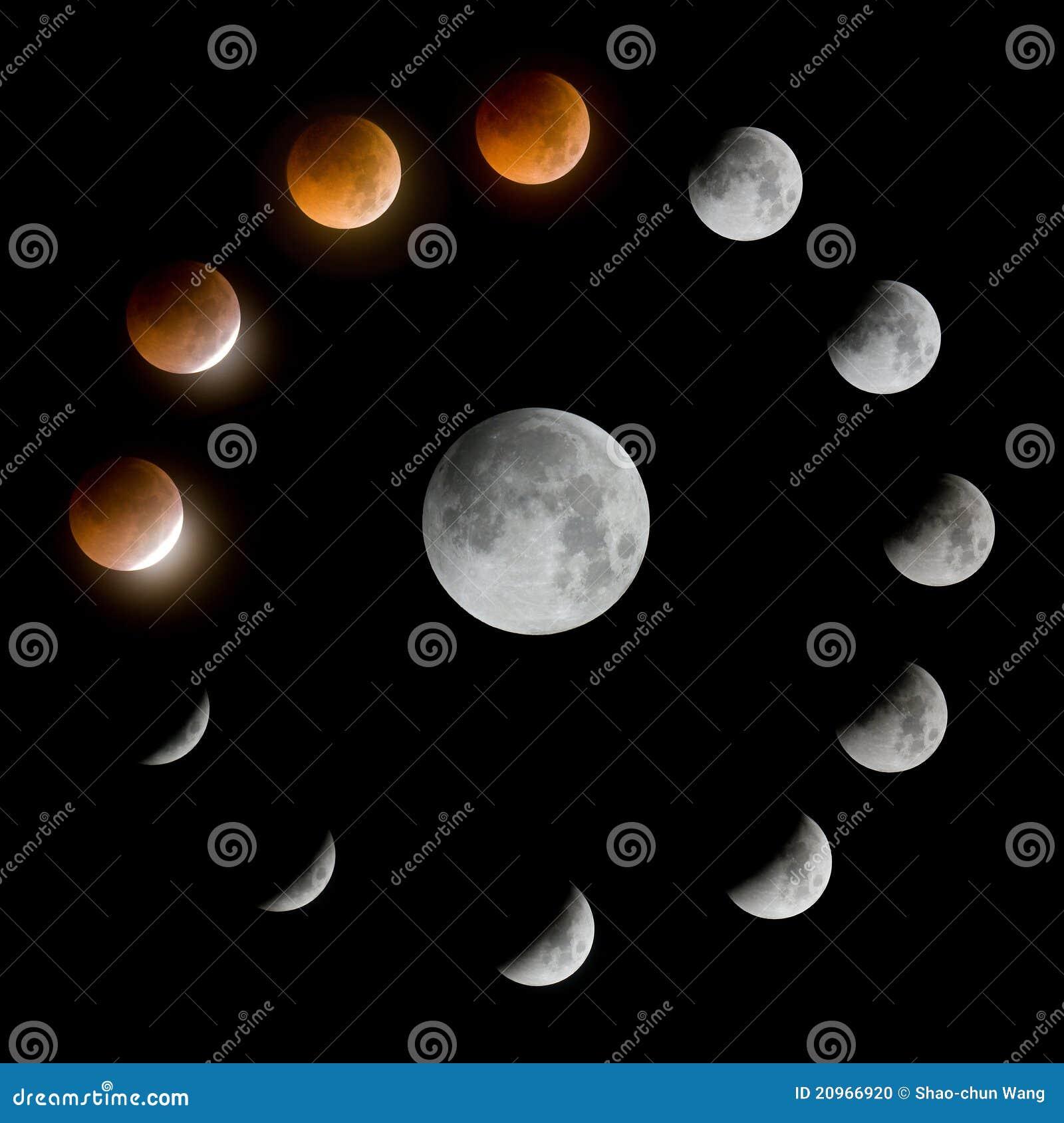 Uma série de eclipse lunar total e de lua