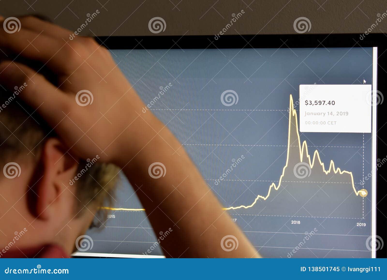 Umkippenperson mit den Händen auf Kopf vor Monitorvertretungsdiagramm