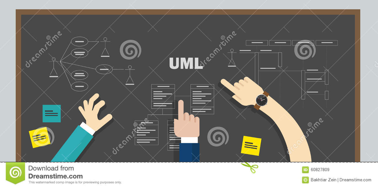 Uml Unified Modeling Language Teamwork Design Modelling Software ...