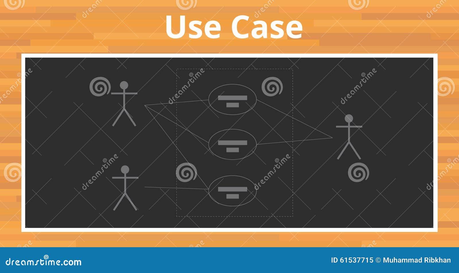 Uml Unified Modelling Language Use Case Diagram Stock Vector