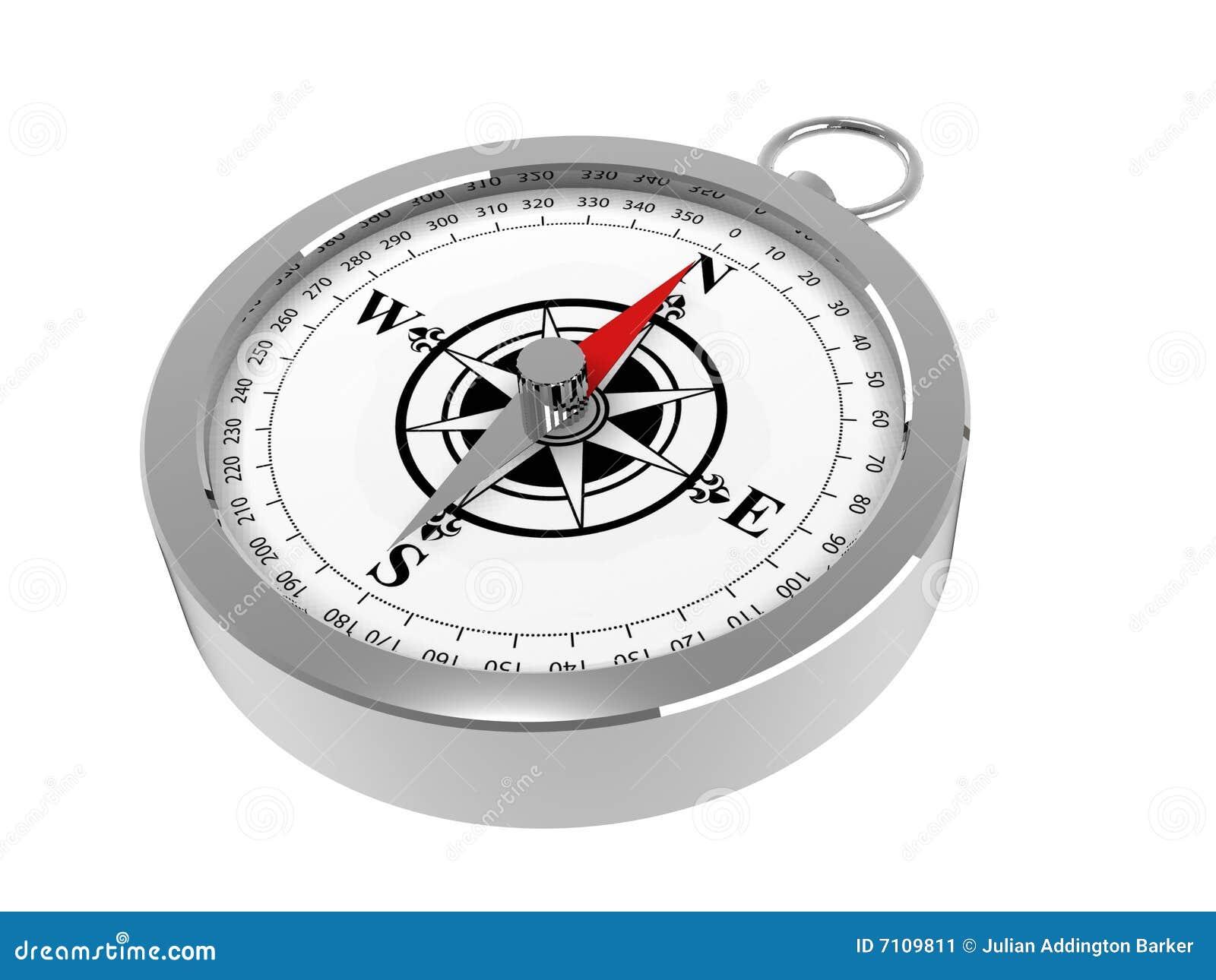 Un compas magnétique