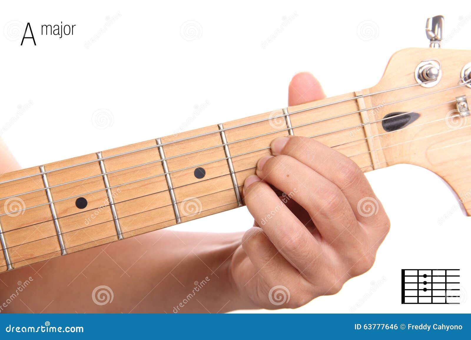 Un Cours Important De Corde De Guitare Photo stock - Image ...
