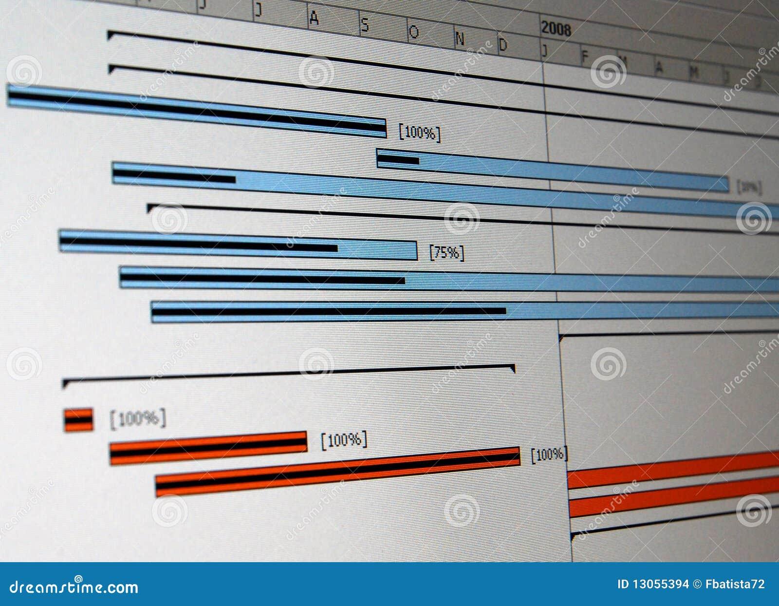 Un diagramme de gantt est un type de bar photo stock image du download comp ccuart Images
