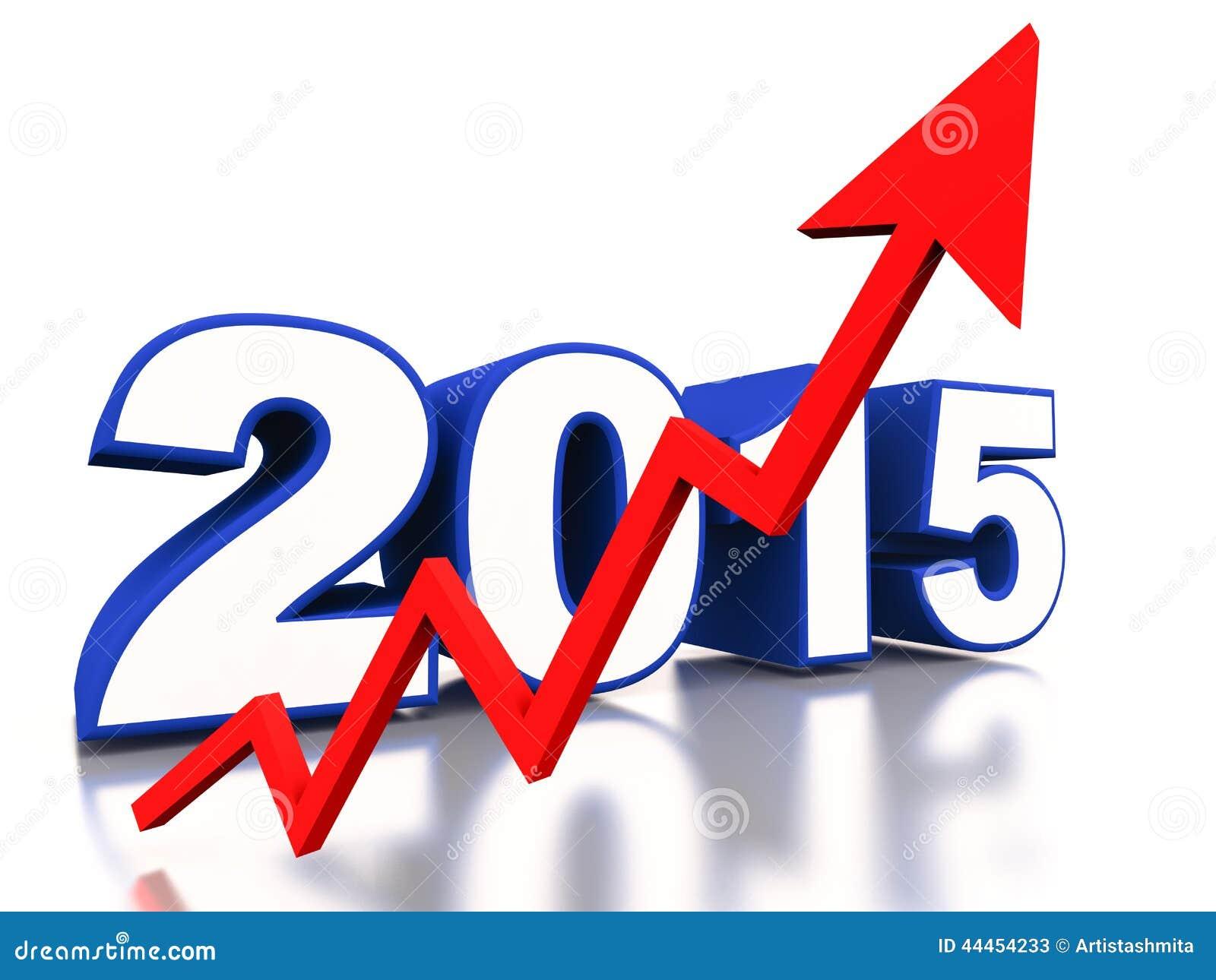 Un grafico in aumento da 2015 anni