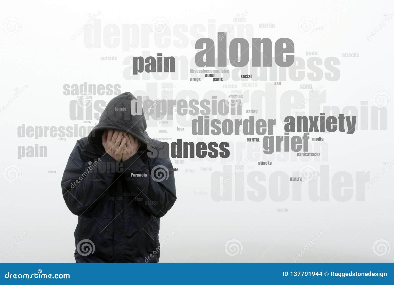 Un homme à capuchon tenant sa tête dans des ses mains Avec un nuage de mot des enjeux de la santé mentale Sur un fond blanc simpl