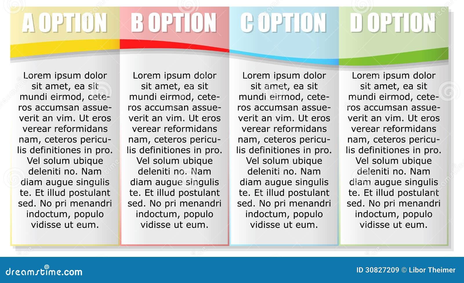 Un modello di quattro opzioni