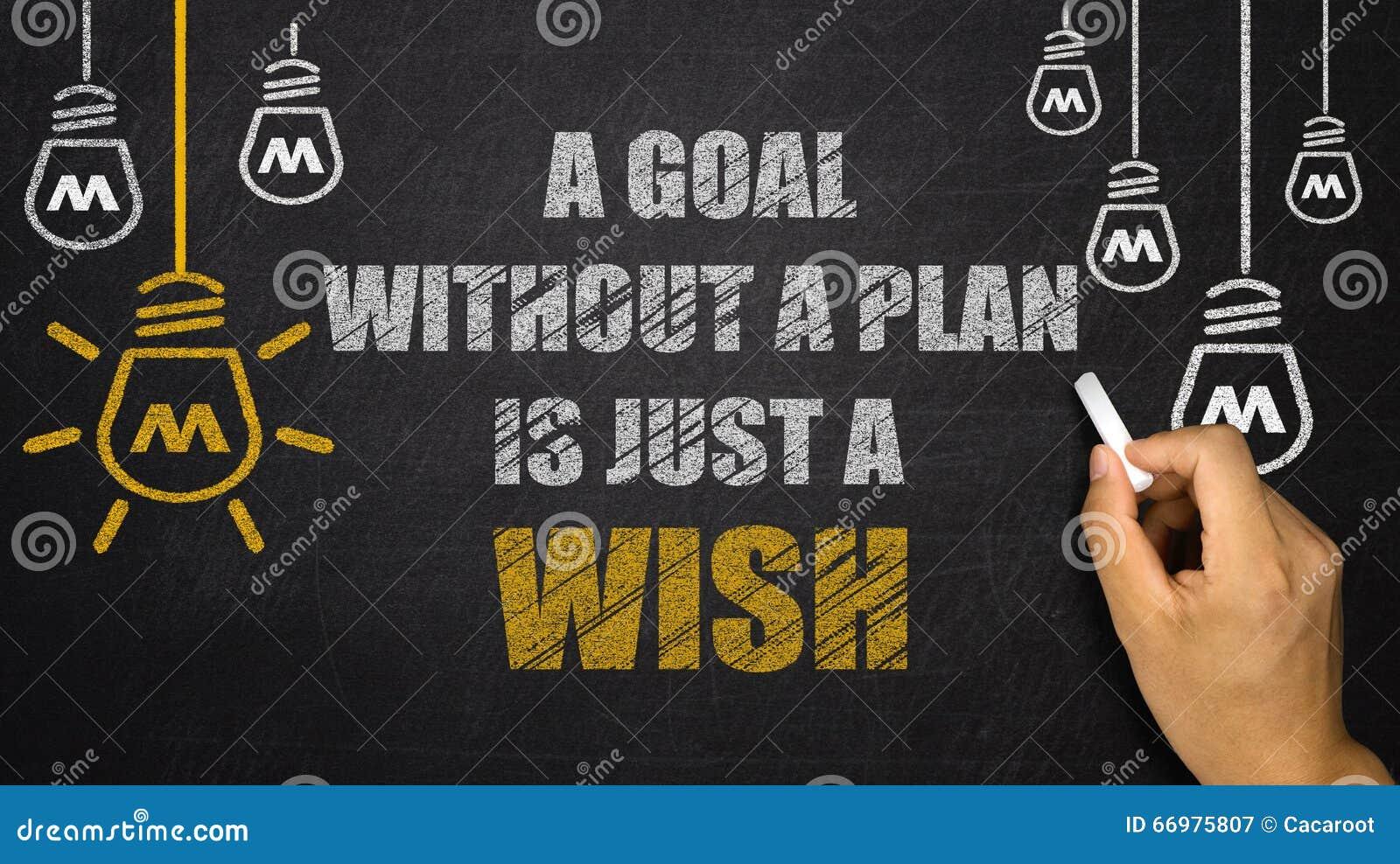 Un but sans plan est juste un souhait